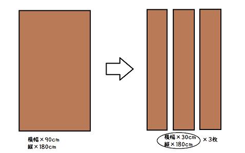 自作ブルーシートプールの材料を用意