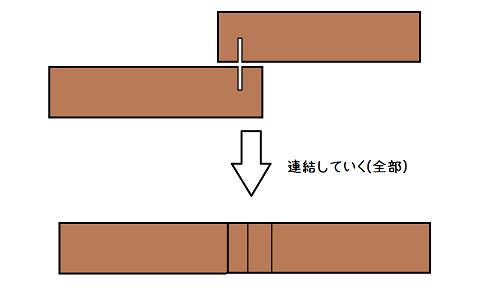 ブルーシートプールの木枠を連結